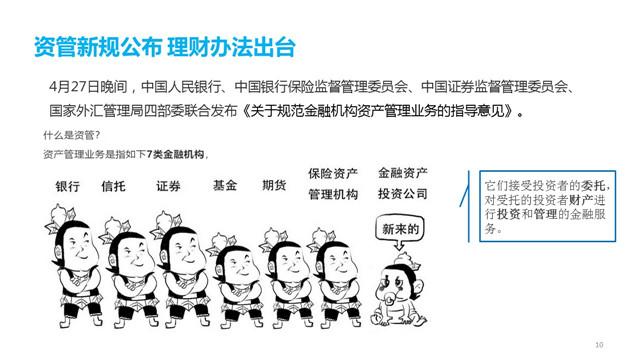 强监管下的金融合规和企业的发展之道-陈胜_副本.jpg