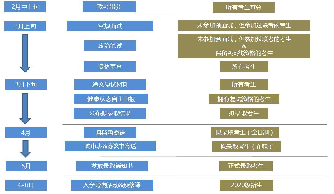 录取流程图.jpg