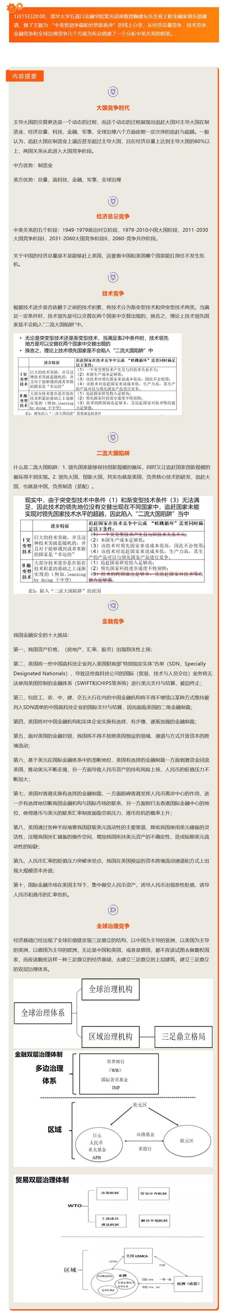 FireShot Capture 043 - FM金融家·有声沙龙 - 鞠建东:中美贸易争端与世界新秩序 - mp.weixin.qq.com.png