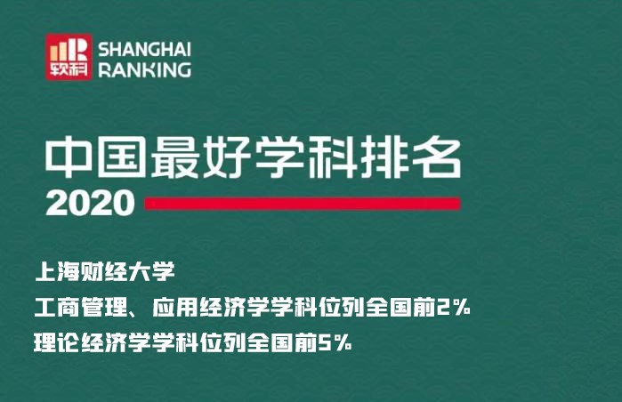 上海财经大学工商管理、应用经济学学科位列全国前2%,理论经济学位列前5% | 2020软科中国最好学科排名