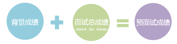 苏州MBA培训班